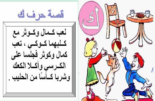يا اطفال هيا لنتعرف على قصص الحروف الهجائية العربية